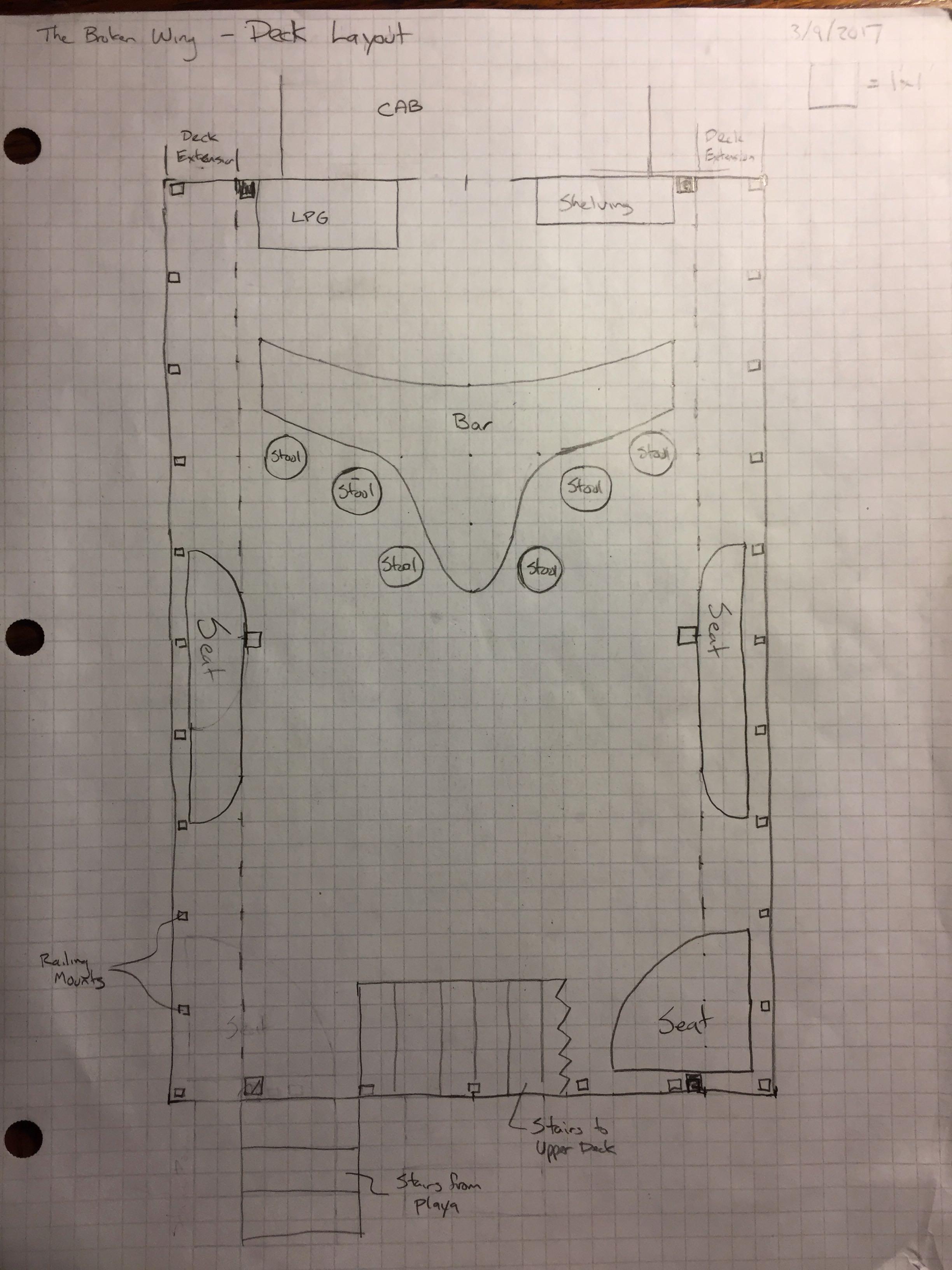 3_deck_layout
